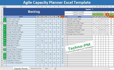 Agile Capacity Planner