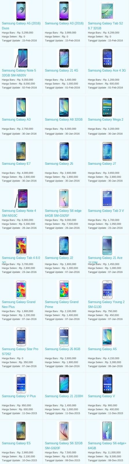 Daftar Harga Terbaru Hp Samsung Maret 2016
