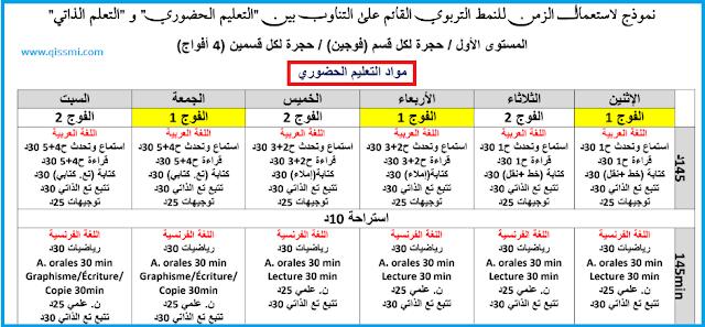 جدول الحصص التعليم بالتناوب 2020-2021
