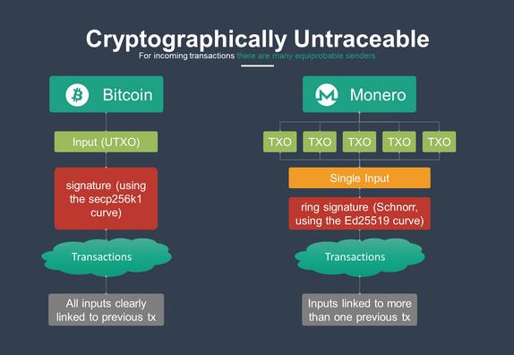 Especulación de bitcointalk monero