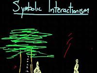 Blog Interaksionisme Simbolik