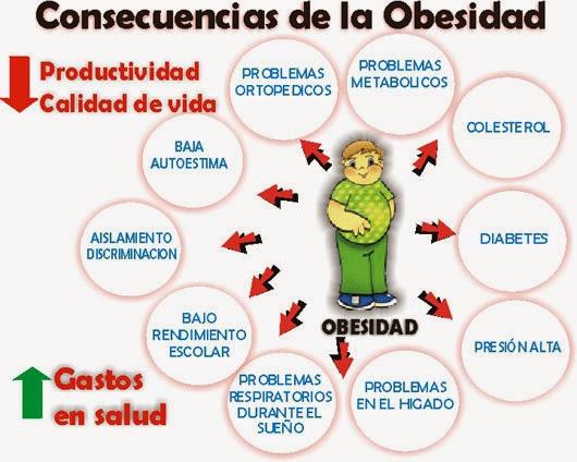 cambiar 4 vida obesidad y diabetes