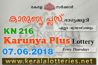 """kerala lottery result 7 6 2018 karunya plus kn 216"", karunya plus today result : 7-6-2018 karunya plus lottery kn-216, kerala lottery result 07-06-2018, karunya plus lottery results, kerala lottery result today karunya plus, karunya plus lottery result, kerala lottery result karunya plus today, kerala lottery karunya plus today result, karunya plus kerala lottery result, karunya plus lottery kn.216 results 7-6-2018, karunya plus lottery kn 216, live karunya plus lottery kn-216, karunya plus lottery, kerala lottery today result karunya plus, karunya plus lottery (kn-216) 07/06/2018, today karunya plus lottery result, karunya plus lottery today result, karunya plus lottery results today, today kerala lottery result karunya plus, kerala lottery results today karunya plus 7 6 18, karunya plus lottery today, today lottery result karunya plus 7-6-18, karunya plus lottery result today 7.6.2018, kerala lottery result live, kerala lottery bumper result, kerala lottery result yesterday, kerala lottery result today, kerala online lottery results, kerala lottery draw, kerala lottery results, kerala state lottery today, kerala lottare, kerala lottery result, lottery today, kerala lottery today draw result, kerala lottery online purchase, kerala lottery, kl result,  yesterday lottery results, lotteries results, keralalotteries, kerala lottery, keralalotteryresult, kerala lottery result, kerala lottery result live, kerala lottery today, kerala lottery result today, kerala lottery results today, today kerala lottery result, kerala lottery ticket pictures, kerala samsthana bhagyakuriabout kerala lottery"
