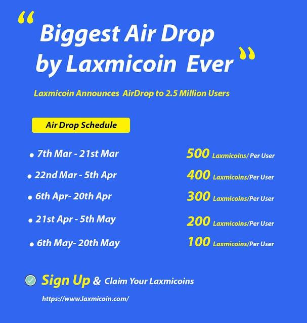 laxmicoin-wiki, laxmi-coin-india, laxmi-coin, laxmicoin, laxmi-coin-launching-date