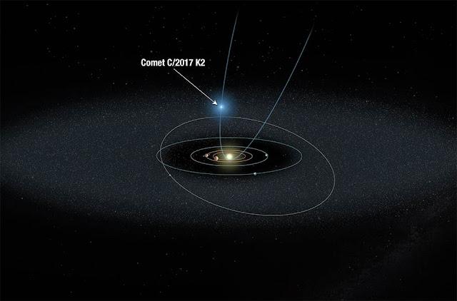 Quỹ đạo của sao chổi C/2017 K2 rất lớn, nó mất rất lâu mới di chuyển được vào bên trong Hệ Mặt Trời của chúng ta. Đồ họa: NASA, ESA, A. Feild (STScI).