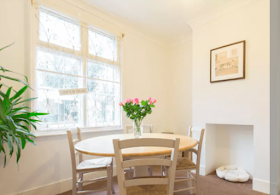 travelling weasels house sitter jobs international, luxurythis particular house sitting job london is in a 1840s cottage in the heart of london look after one sweet dog, two easy cats and one lizard!