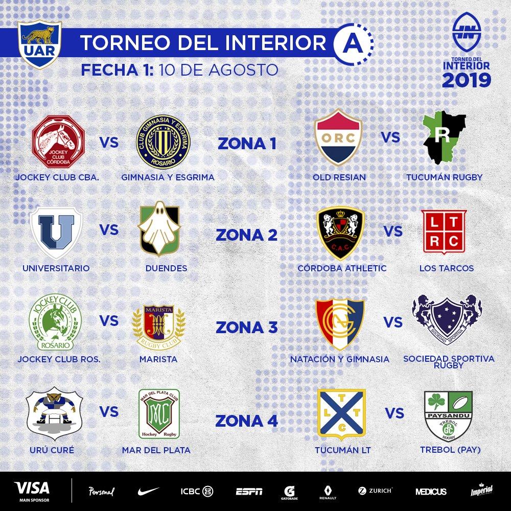 Torneo del Interior A 2019