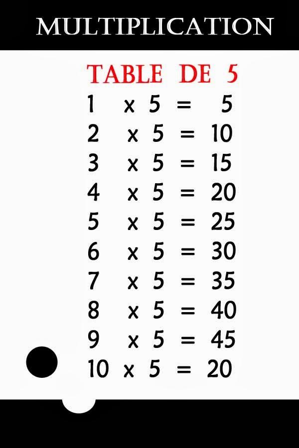Poster fmr table de 5 multiplication calcul mentale - Tableau de table de multiplication ...
