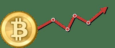 Курс BTC в интернете