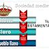 Sociedades Estratificadas - Castas, Estamentos e Classe
