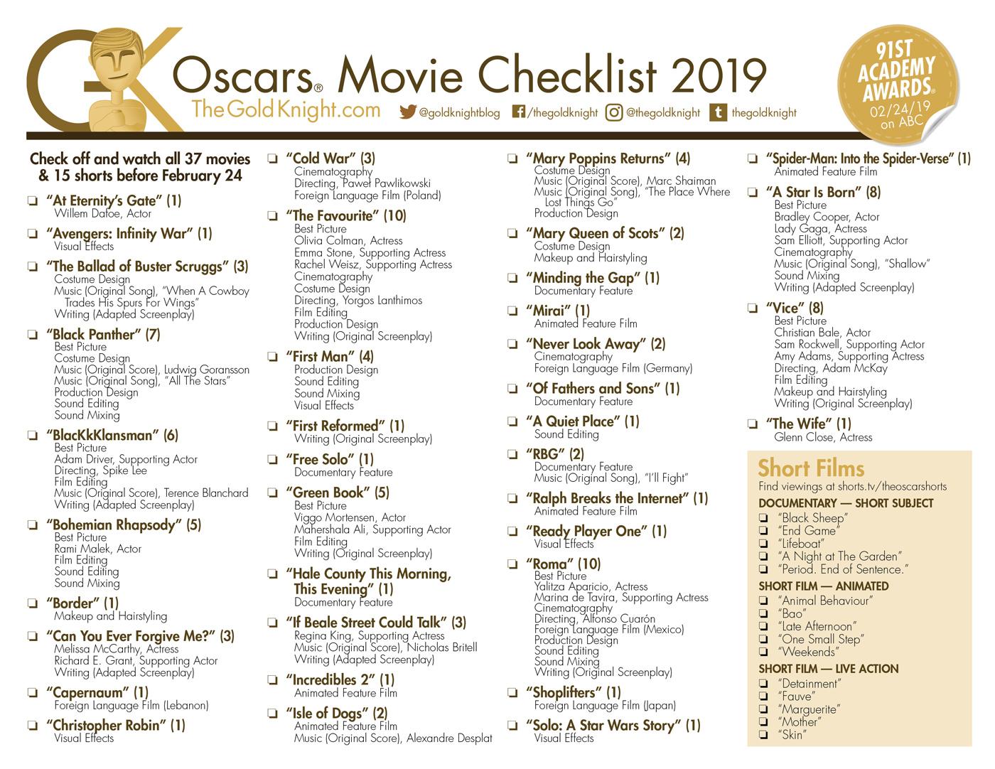 Your 2019 Oscar Party Essentials Printable Oscars Ballot