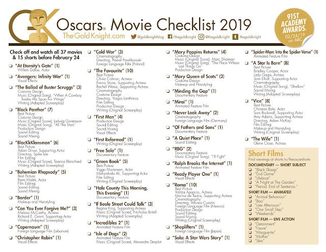 2019 Oscars checklist