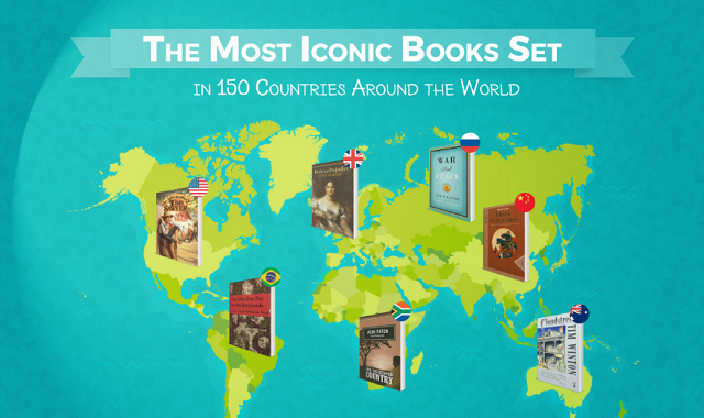 The Most Iconic Books Set in 150 Countries Around the World