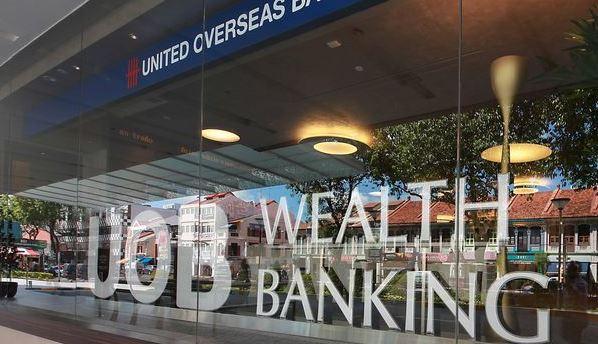 Alamat Lengkap Kantor Cabang Bank UOB Di Jawa Tengah