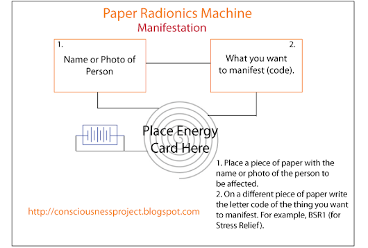 Manifestation Paper Radionics Machine ~ Consciousness Project