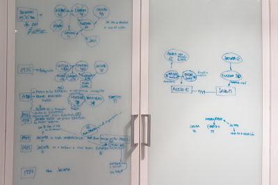 gestión del tiempo-escribir deprisa-éxito-Marian Ruiz