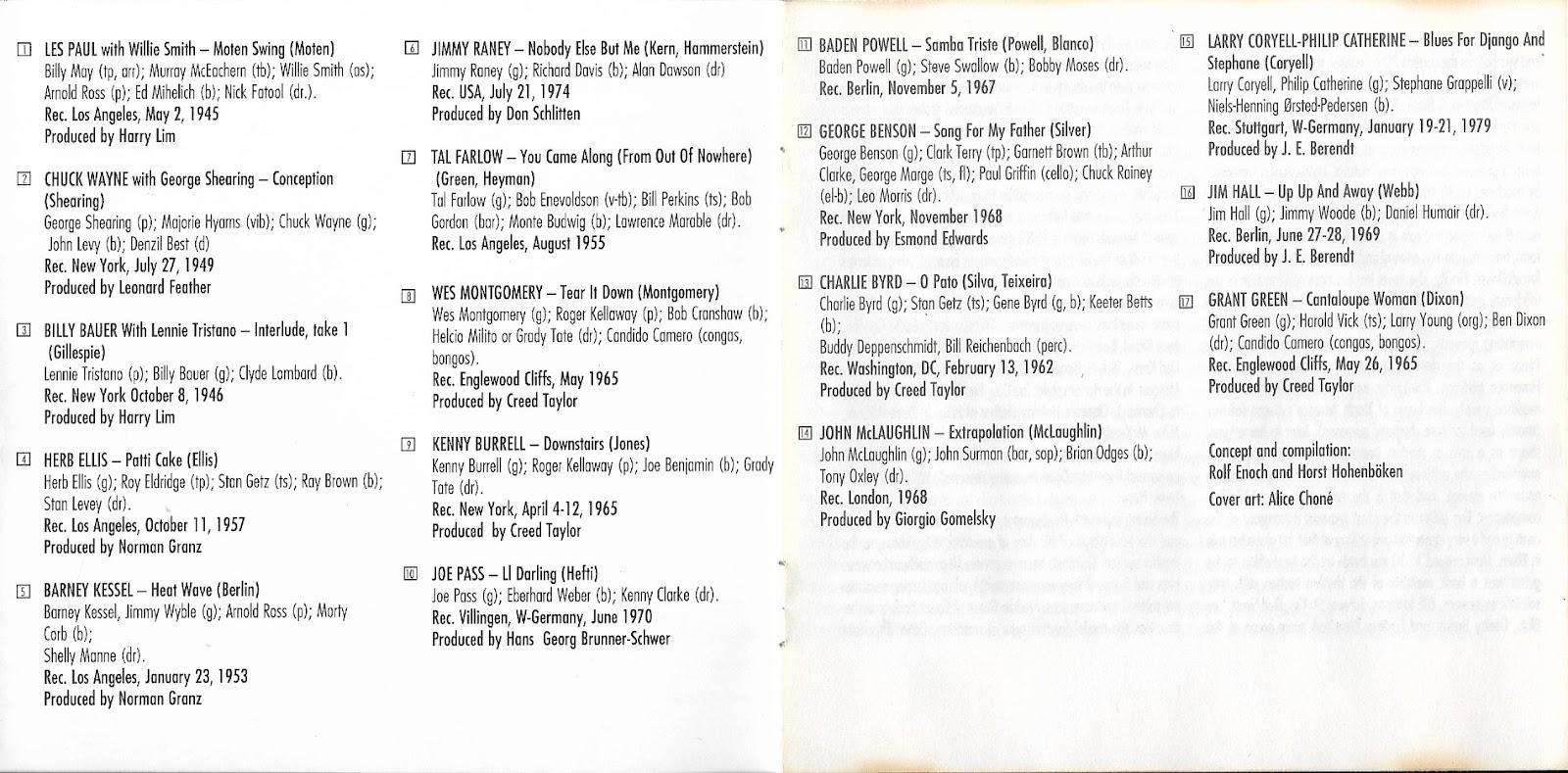 Hittin on All Six A History of Jazz Guitar  amazoncom