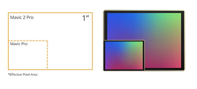 CMOS Sensor - Dji mavic 2 Pro