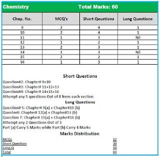 chemistry pairing class 10 2019