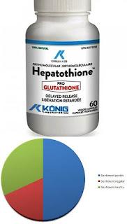 hepatothione konig pareri forum mama tuturor antioxidantilor