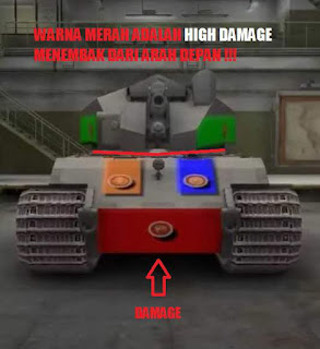 Tips Menang Game World Of Tanks Blitz