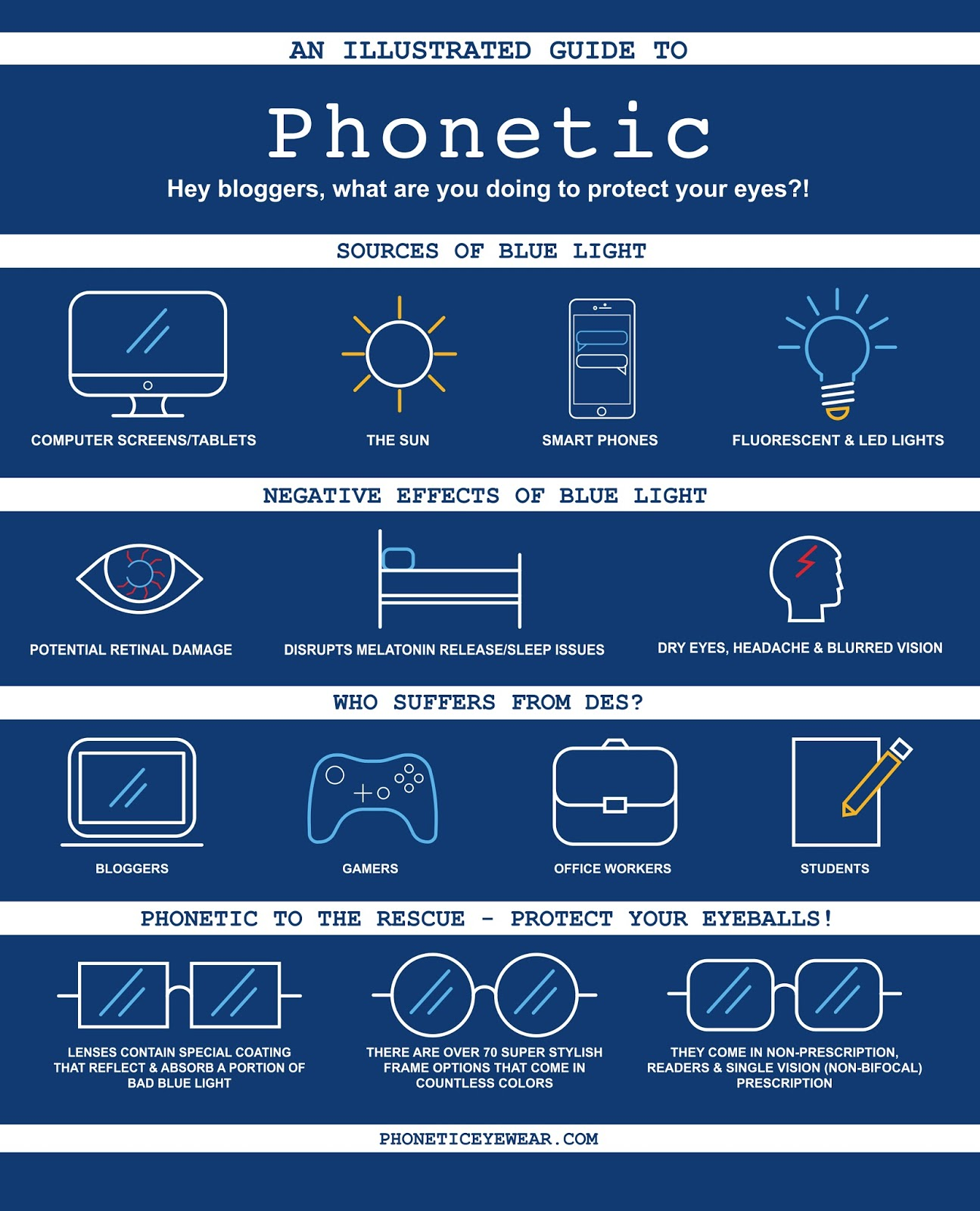 https://phoneticeyewear.com/about/about-phonetic