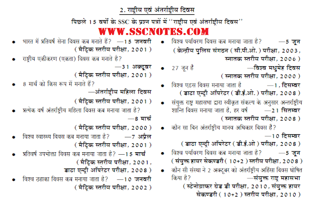 Important GK Questions asked various competitive Exams last 15 Years Hindi PDF Download