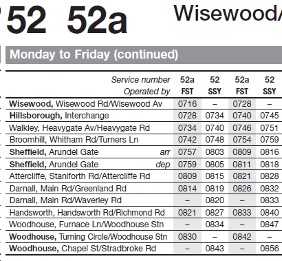 Public Transport Experience Sheffield Timetables Quot On The