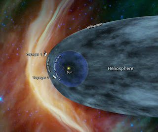 Nasa's Voyager 2 may be ready to set another record by reaching Interstellar space soon !