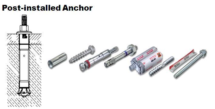 Belang-Belang: Types of Anchor Bolts