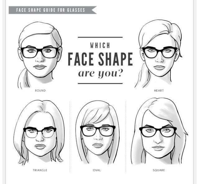 Tips Memilih Kacamata Sesuai Bentuk wajah dan Warna Kulit 488bd2b731