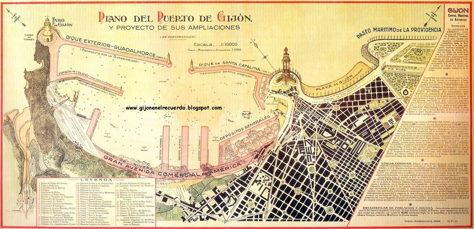 Patrimonio arquitect nico de asturias gijon el patrimonio y la especulacion - Puerto de gijon empleo ...
