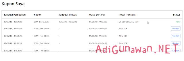 Pra Register Exchange Coinone Indonesia