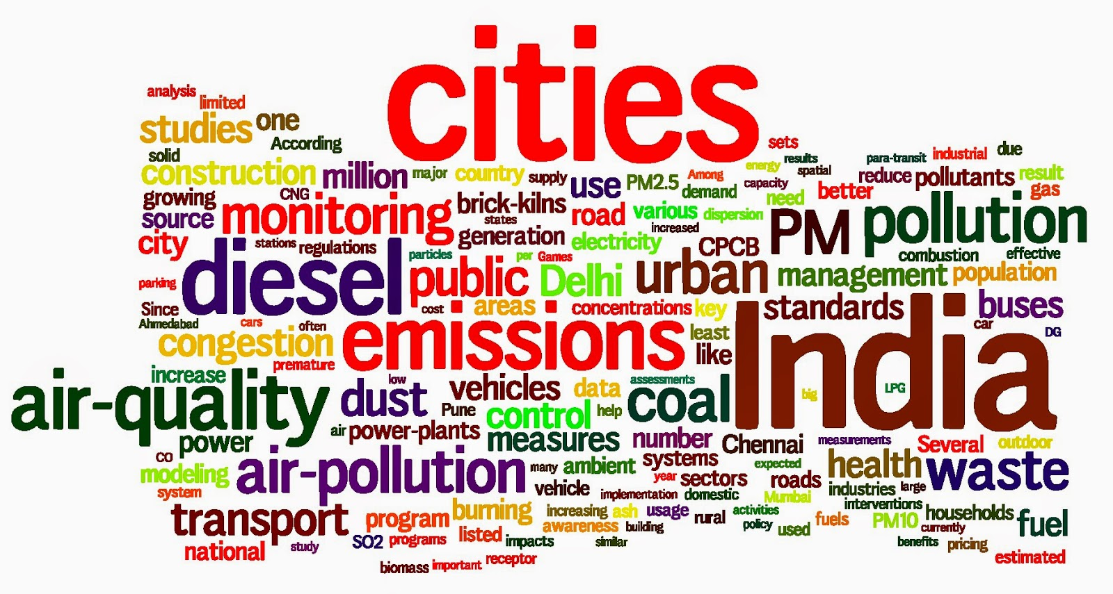 case study on environmental pollution in india