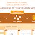 Cara Share Otomatis Artikel Blog Ke FP Facebook dan Twitter