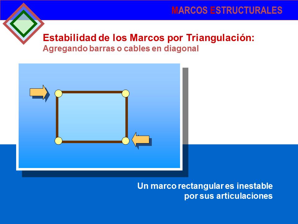 APUNTES - REVISTA DIGITAL DE ARQUITECTURA: FUNDAMENTOS ESTRUCTURALES ...