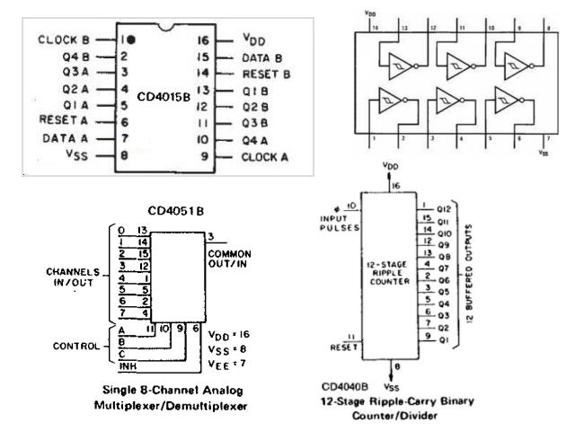 Cd4053be