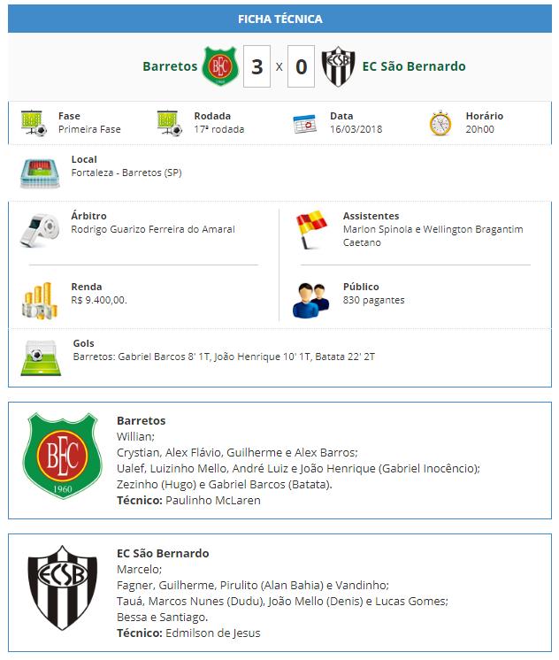 Ficha Tecnica de Barretos 3 x 0 EC São Bernardo
