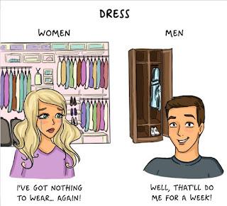 одежда женщины VS мужчины