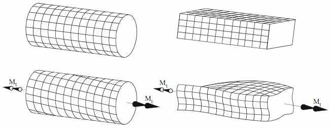 Apuntes sobre teoría de Estructuras