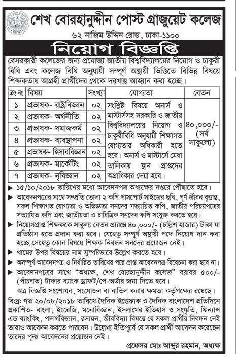Shaikh Burhanuddin Post Graduate College Job Circular 2018