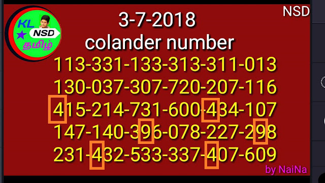 Raja Nina Kerala lottery guessing calender method winning numbers of sthree sakthi SS 113 on 03-07-2018