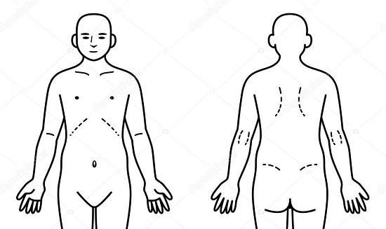 ADMIRADORES DEL IDIOMA QUECHUA: Partes del cuerpo humano en quechua ...