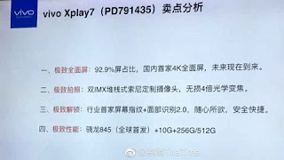 Leaked Specifications of Vivo Xplay7