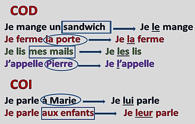 COD i COI - teoria 3 - Francuski przy kawie