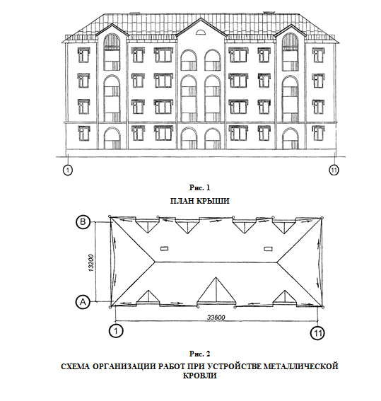 Tipovaja tehnologicheskaja karta na ustrojstvo i remont metallicheskoj krovli