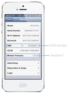 Kiểm tra IMEI điện thoại iPhone 5 qua sử dụng