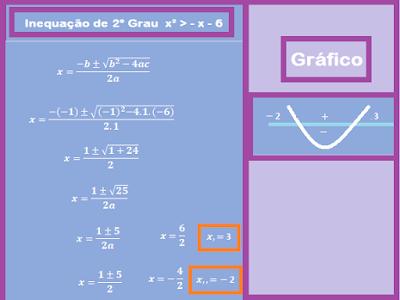 Resposta do exercício de inequação do segundo grau