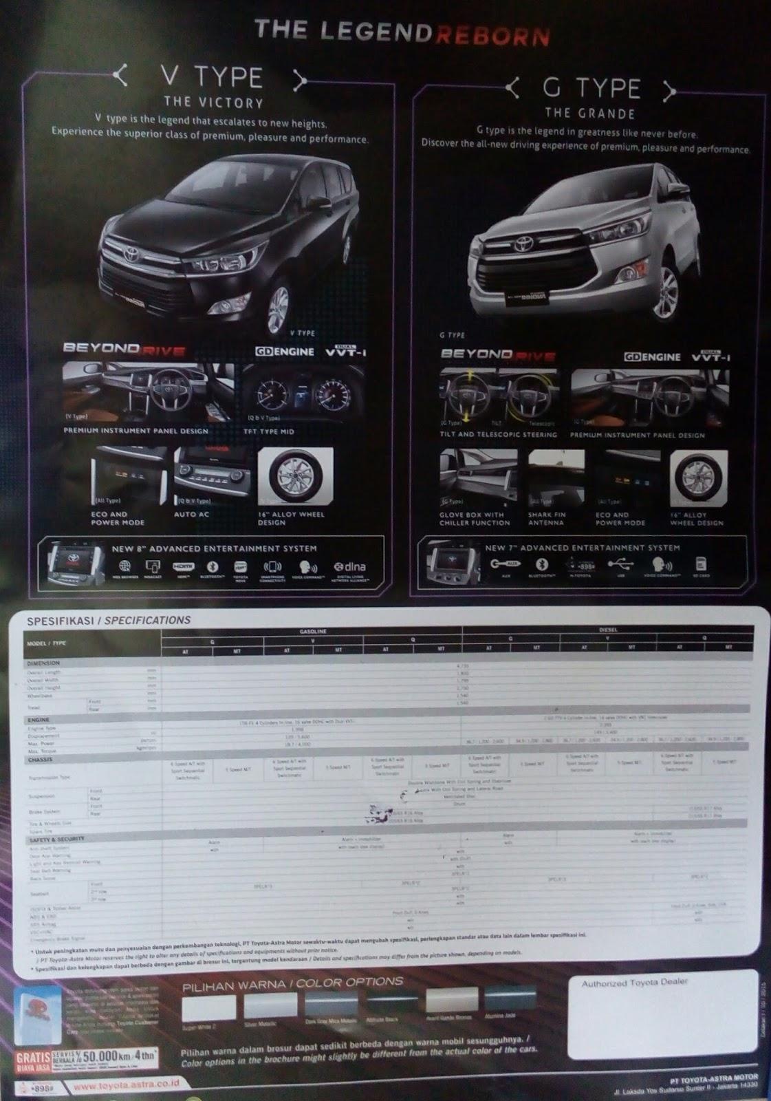 Konsumsi Bbm All New Kijang Innova Bensin The Camry Commercial Herwono Banyu Alas Toyota 2015