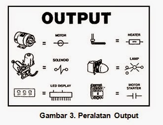 wiring diagram listrik adalah with Wiring Diagram Listrik Adalah on Wiring Diagram Listrik Adalah together with Phase Diagram Book as well 3 together with 2012 07 01 archive also Bagian Bagian Utama Karburator Sepeda.